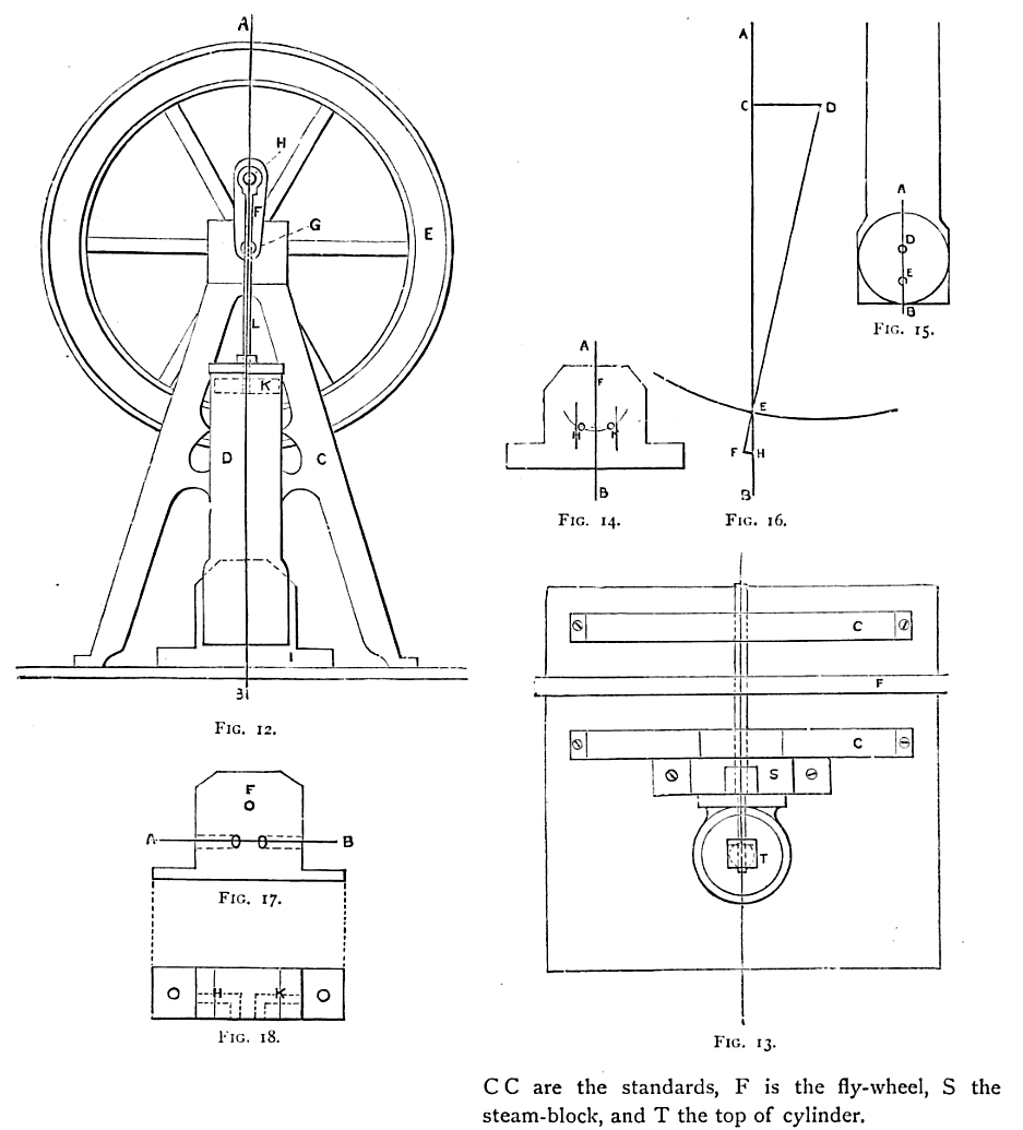 Figure 1-0 Model Engine-making, In Theory and Practice by J. Pocock, p. 23-26
