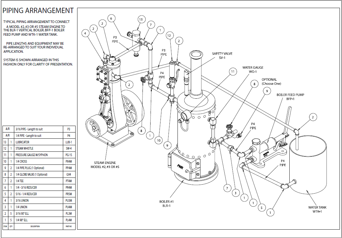 Figure 1-0 PM Research - Steam Engine Pipe Arrangement, Catalog, p. 34
